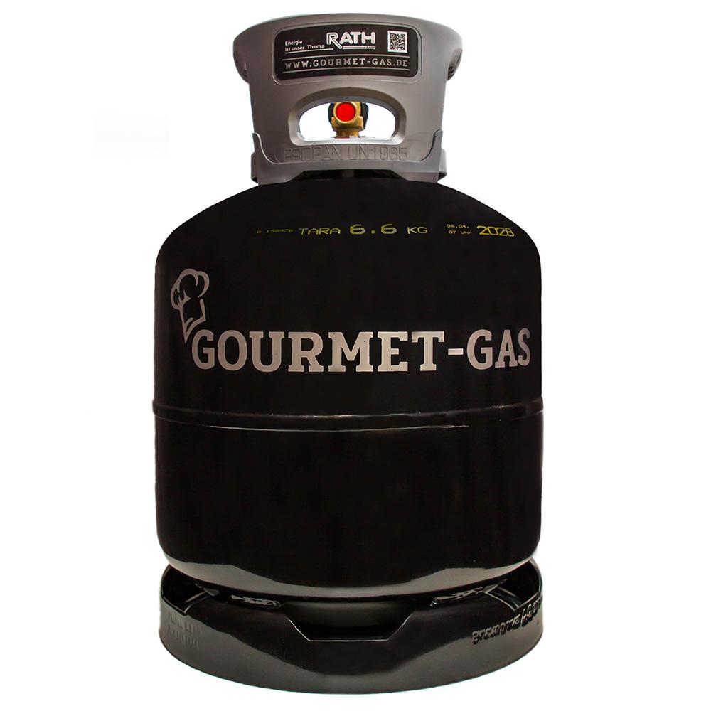 Gas zum Grillen - Gourtmet-Gas - Grillgas